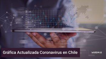 Coronavirus COVID-19 en Chile. Gráficos actualizados.